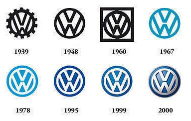 volkswagen-logo-evolution